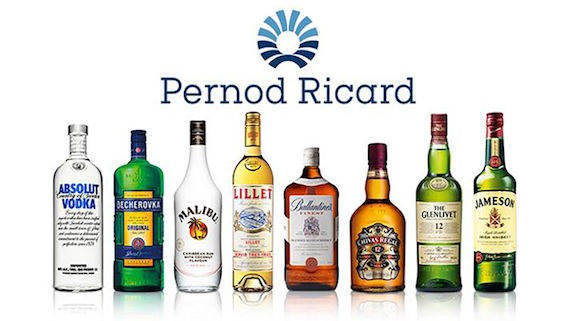 Pernod Ricard financial results